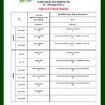 tabela II zjazdu